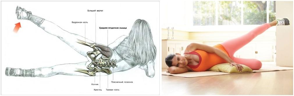 Подъемы ног из положения лежа на боку