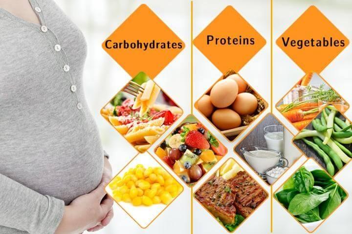Подбайте про правильну вагу та збалансовану дієту