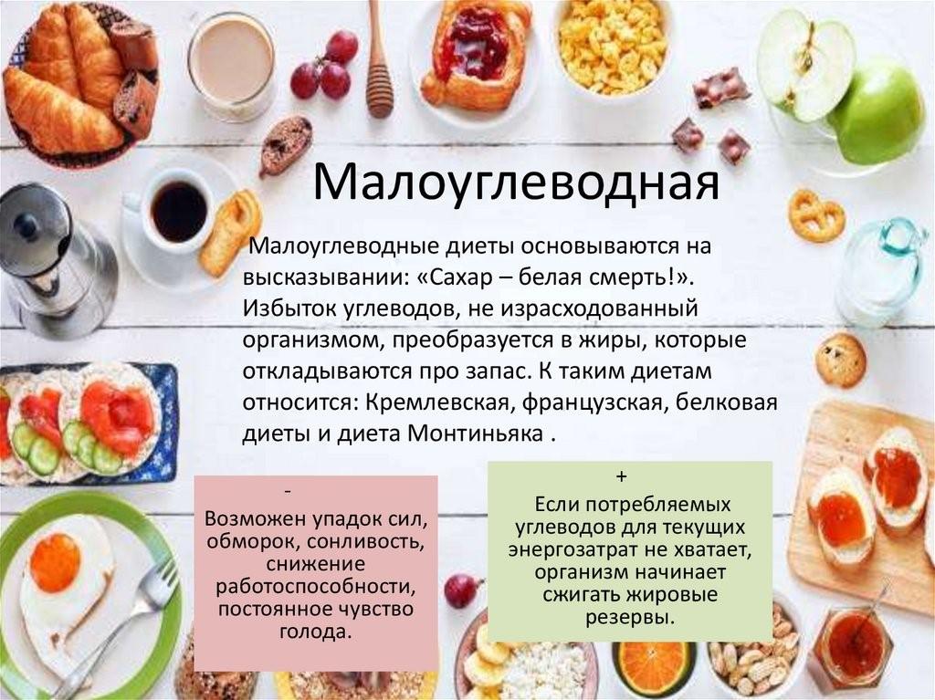 Принцип работы малоуглеводной диеты