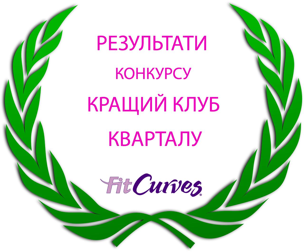 Итоги конкурса на звание Лучшего Клуба Квартала