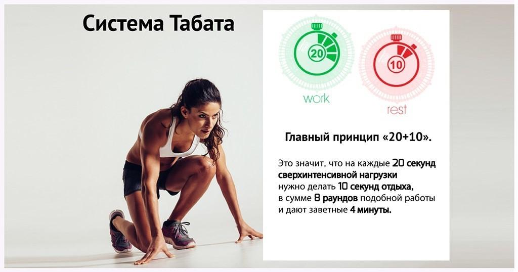 Принцип тренировки по системе Табата