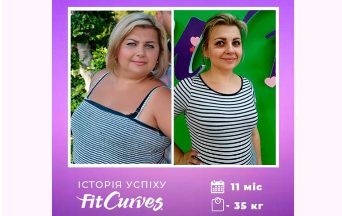 Результаты похудения от диеты с фото