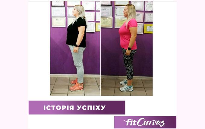 Результаты кардио тренировок с фото